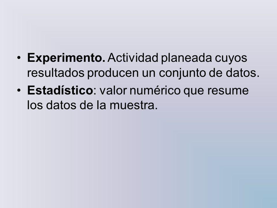 Experimento. Actividad planeada cuyos resultados producen un conjunto de datos.