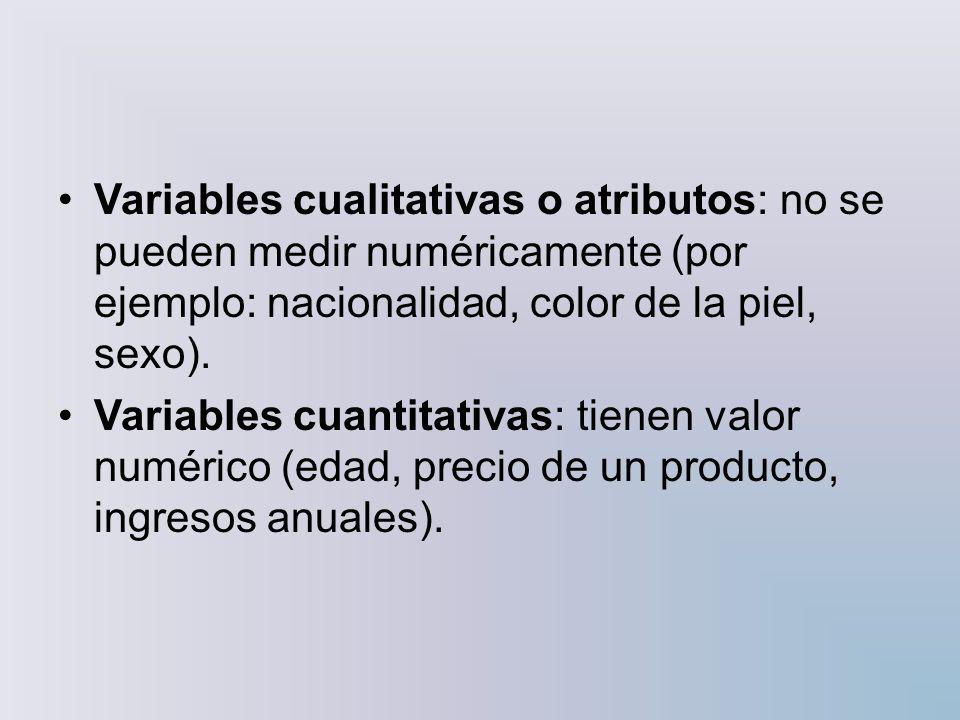 Variables cualitativas o atributos: no se pueden medir numéricamente (por ejemplo: nacionalidad, color de la piel, sexo).
