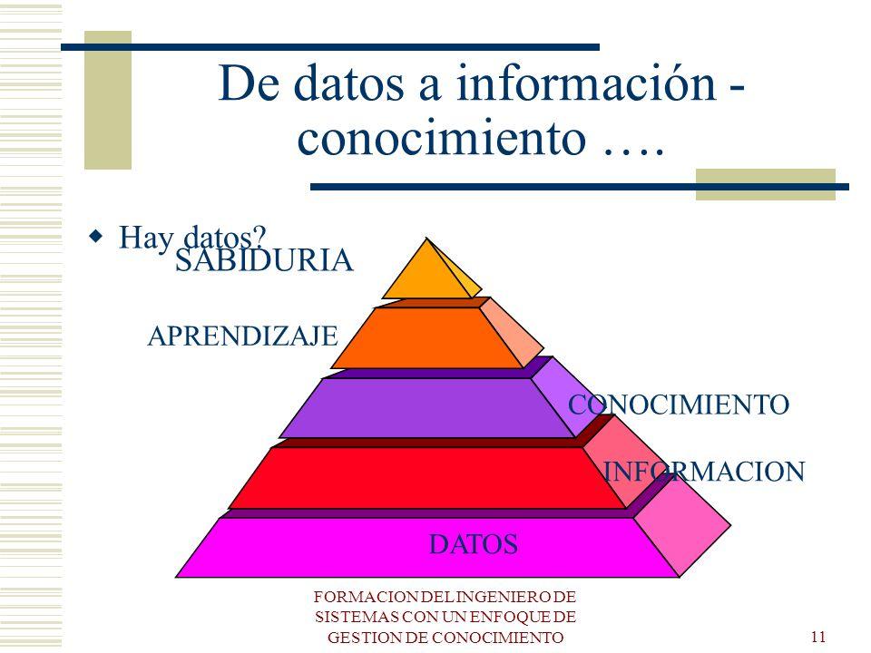 De datos a información - conocimiento ….