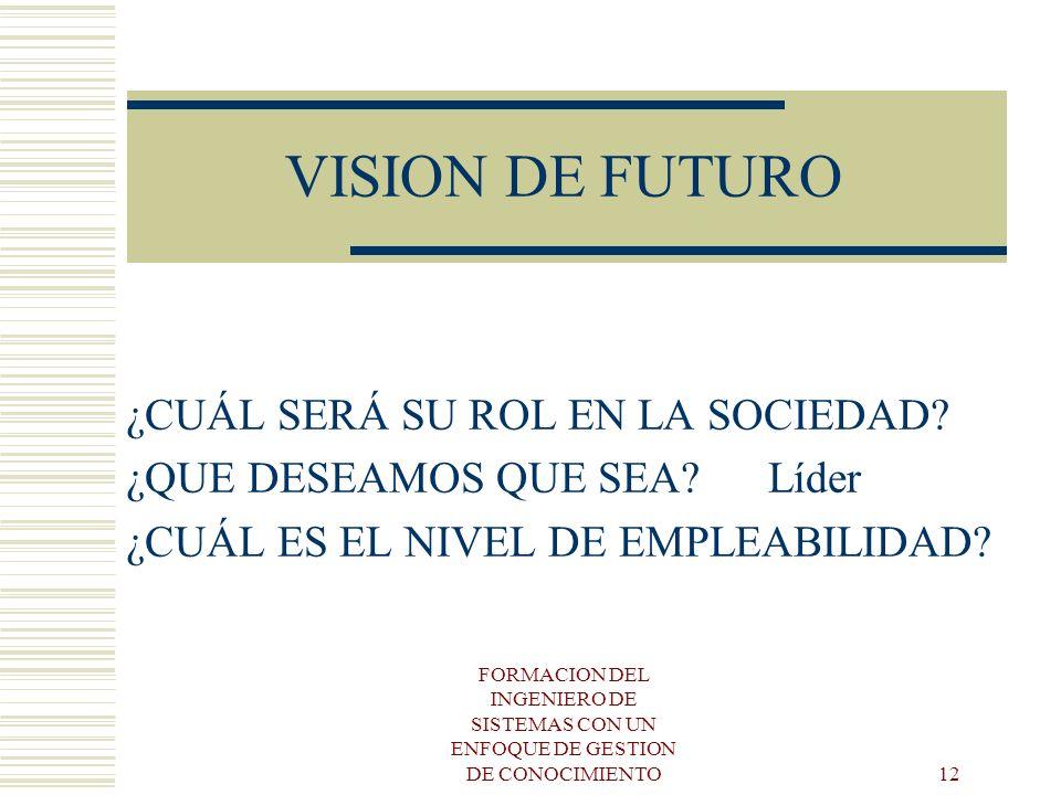 VISION DE FUTURO ¿CUÁL SERÁ SU ROL EN LA SOCIEDAD