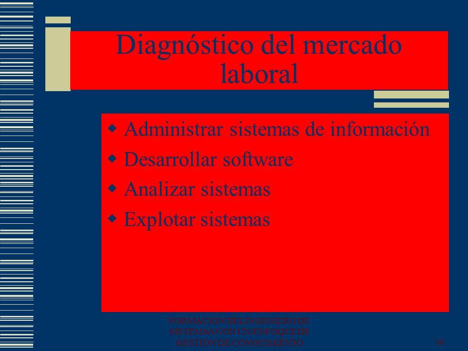 Diagnóstico del mercado laboral