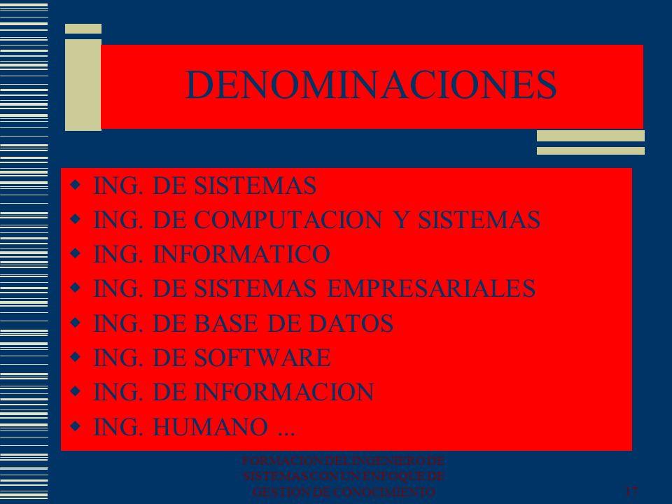 DENOMINACIONES ING. DE SISTEMAS ING. DE COMPUTACION Y SISTEMAS