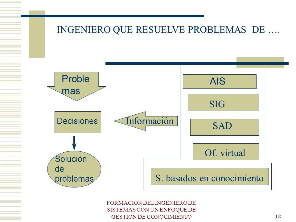 INGENIERO QUE RESUELVE PROBLEMAS DE ….
