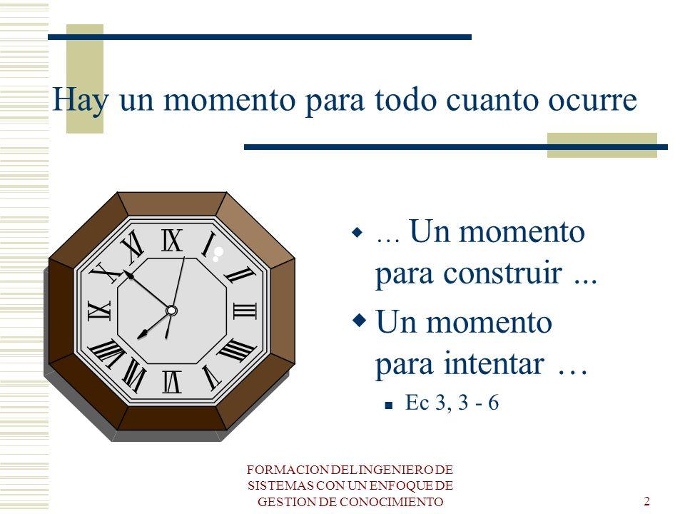Hay un momento para todo cuanto ocurre