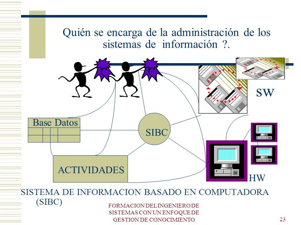 Quién se encarga de la administración de los sistemas de información .
