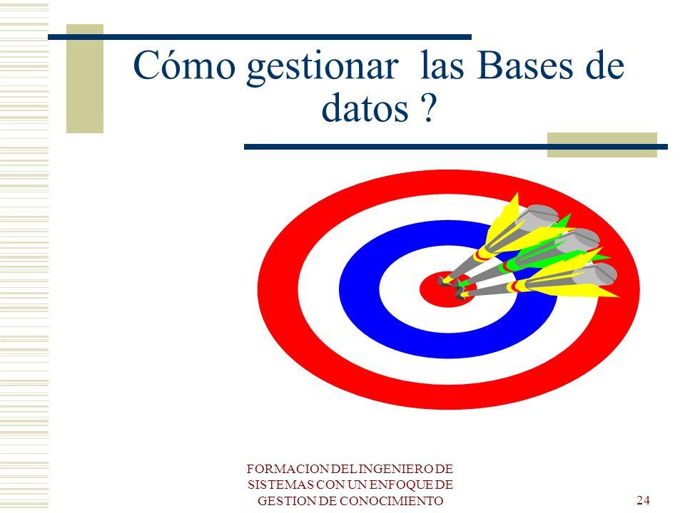 Cómo gestionar las Bases de datos