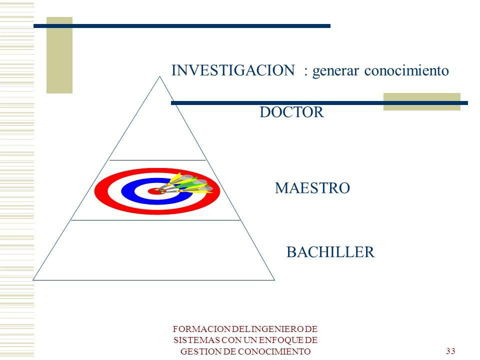 INVESTIGACION : generar conocimiento