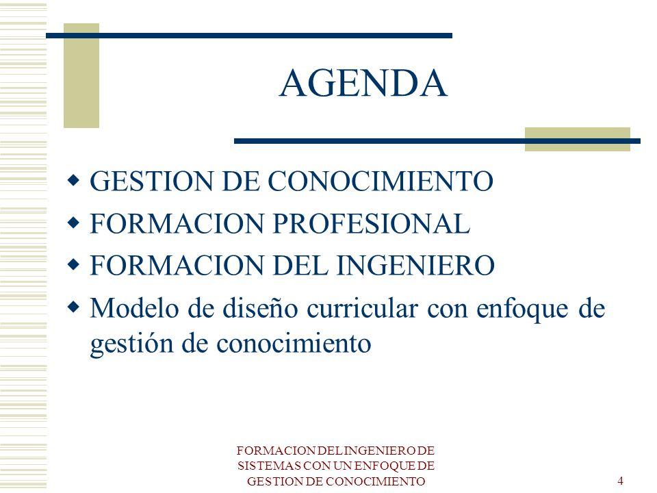 AGENDA GESTION DE CONOCIMIENTO FORMACION PROFESIONAL