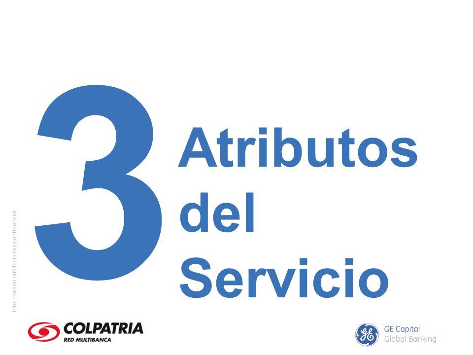 3 Atributos del Servicio