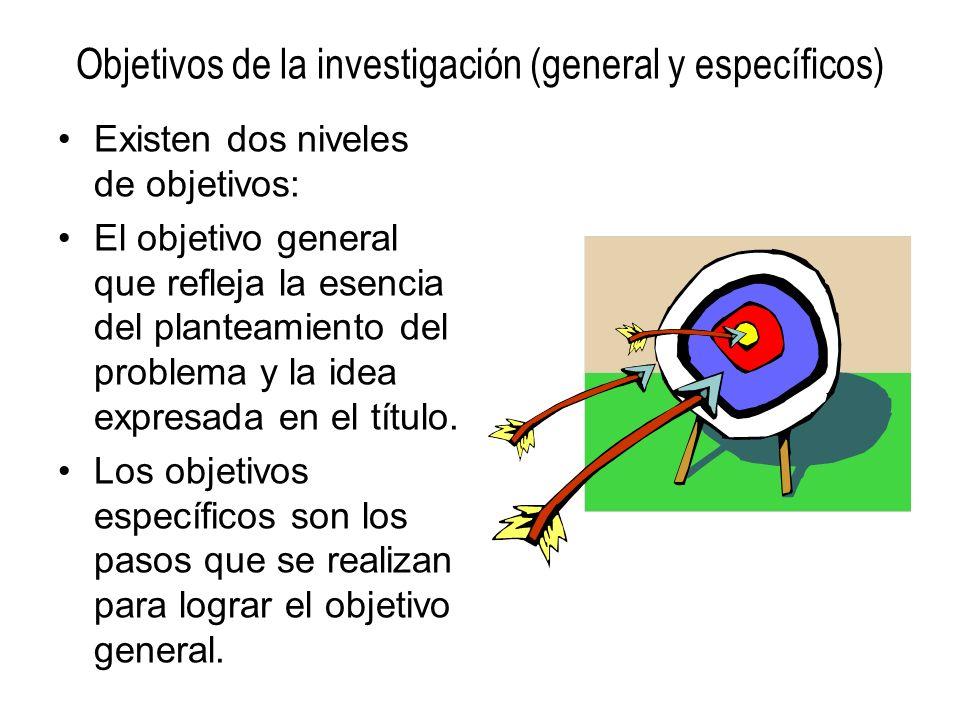 Objetivos de la investigación (general y específicos)