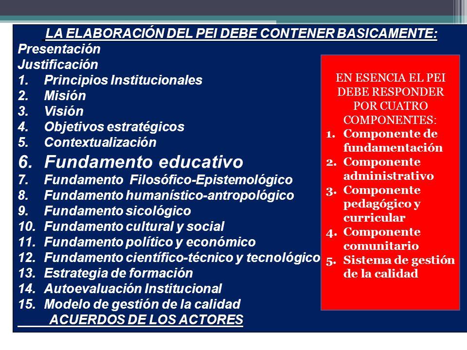 LA ELABORACIÓN DEL PEI DEBE CONTENER BASICAMENTE:
