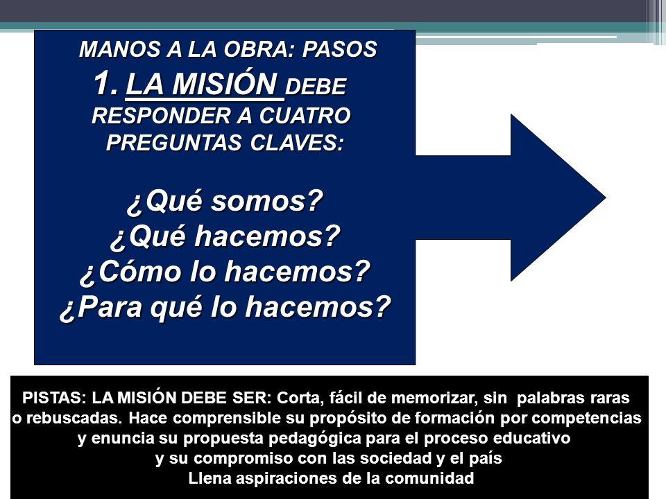 1. LA MISIÓN DEBE ¿Qué somos ¿Qué hacemos ¿Cómo lo hacemos
