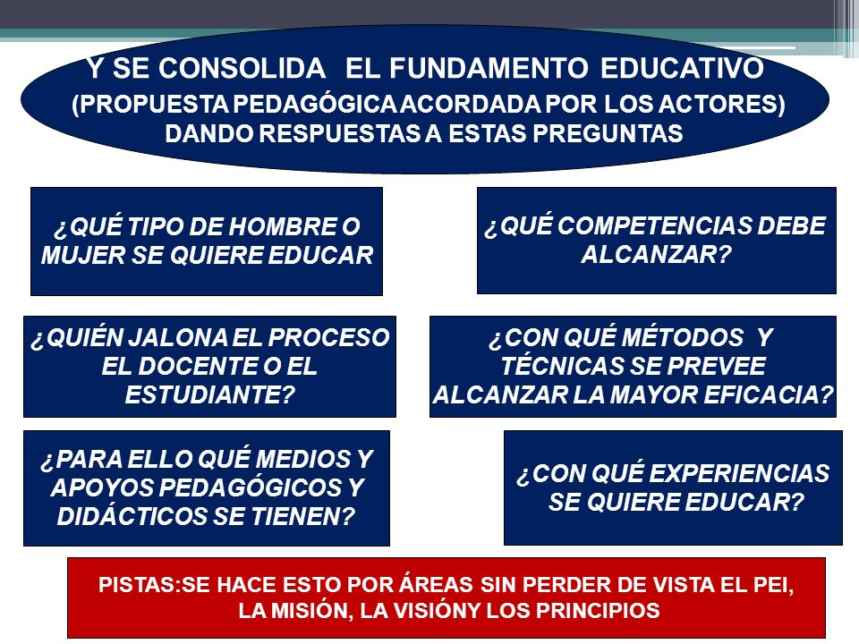 Y SE CONSOLIDA EL FUNDAMENTO EDUCATIVO