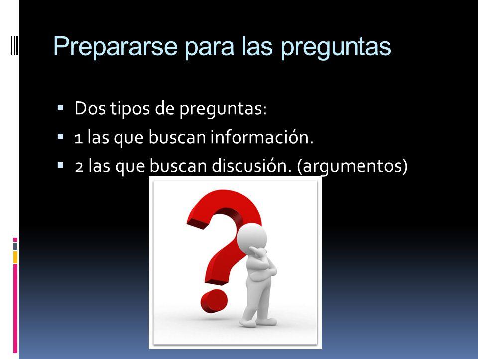 Prepararse para las preguntas