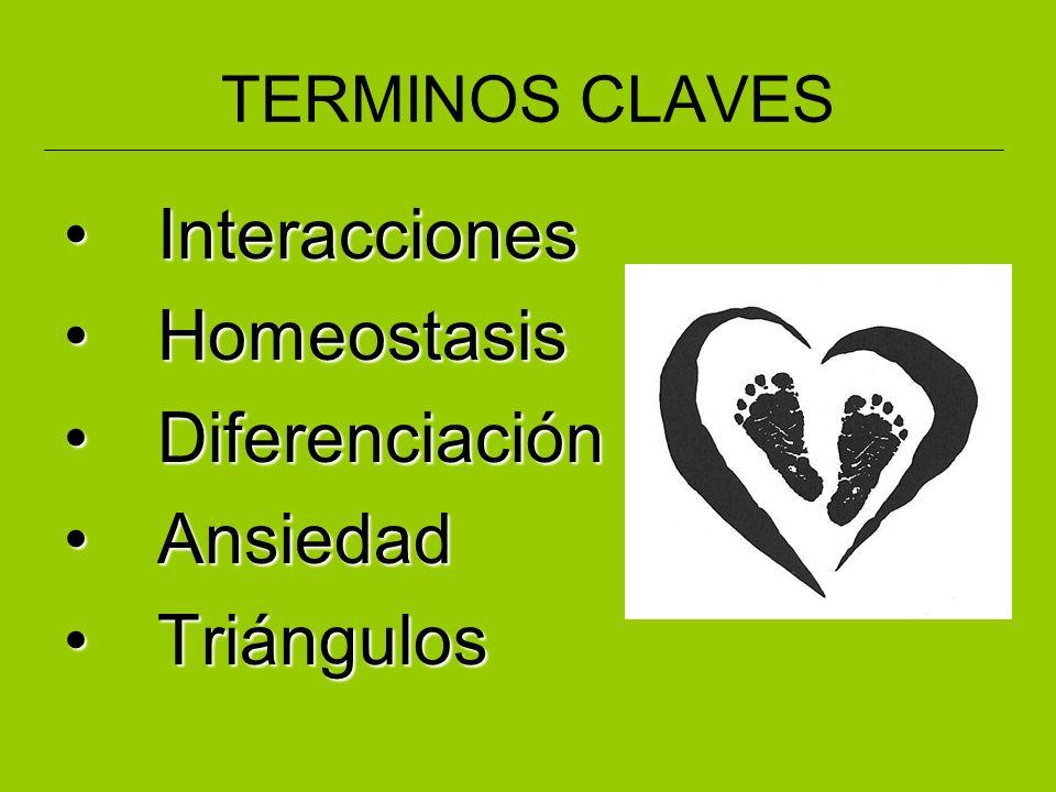 Interacciones Homeostasis Diferenciación Ansiedad Triángulos