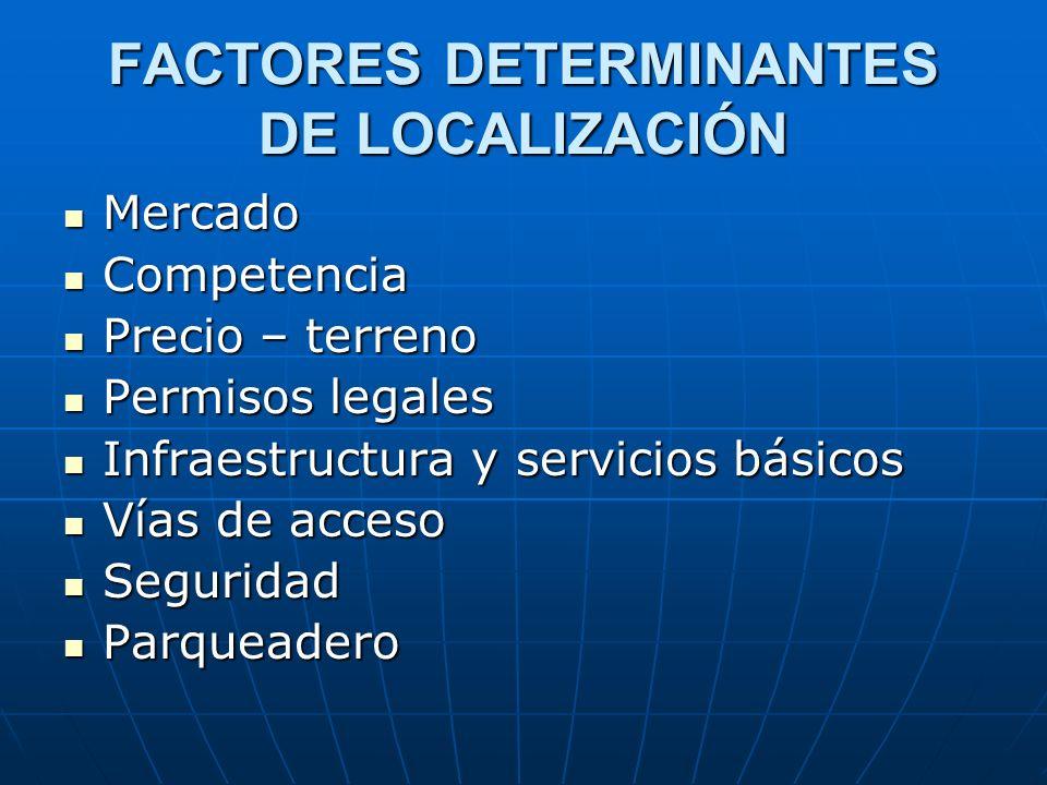FACTORES DETERMINANTES DE LOCALIZACIÓN