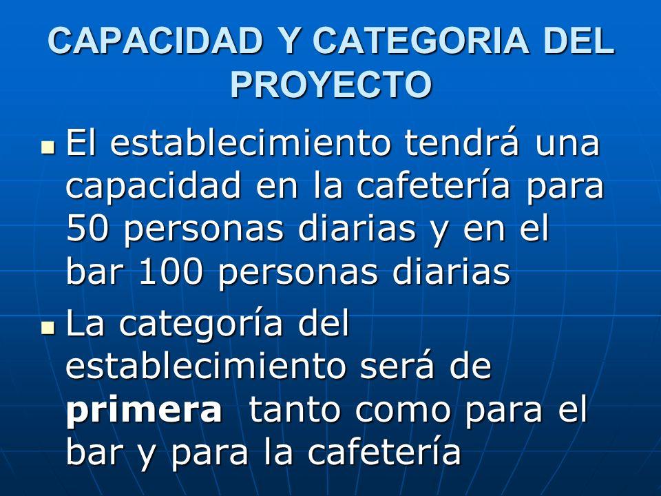 CAPACIDAD Y CATEGORIA DEL PROYECTO