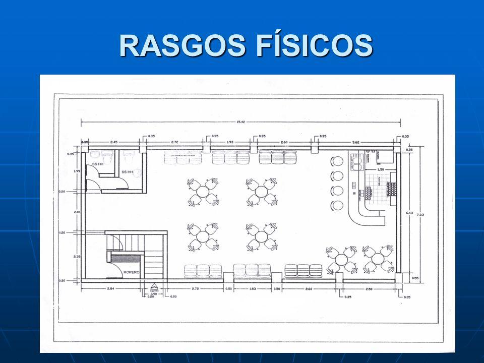 RASGOS FÍSICOS
