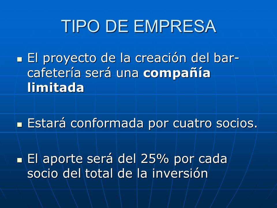 TIPO DE EMPRESA El proyecto de la creación del bar-cafetería será una compañía limitada. Estará conformada por cuatro socios.