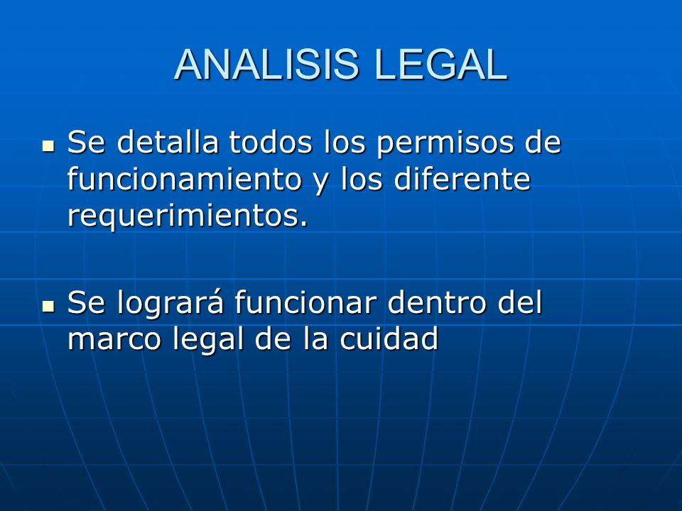ANALISIS LEGAL Se detalla todos los permisos de funcionamiento y los diferente requerimientos.