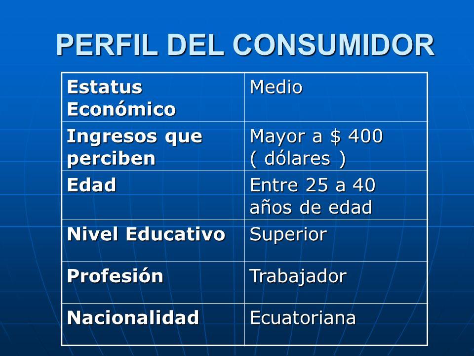 PERFIL DEL CONSUMIDOR Estatus Económico Medio Ingresos que perciben
