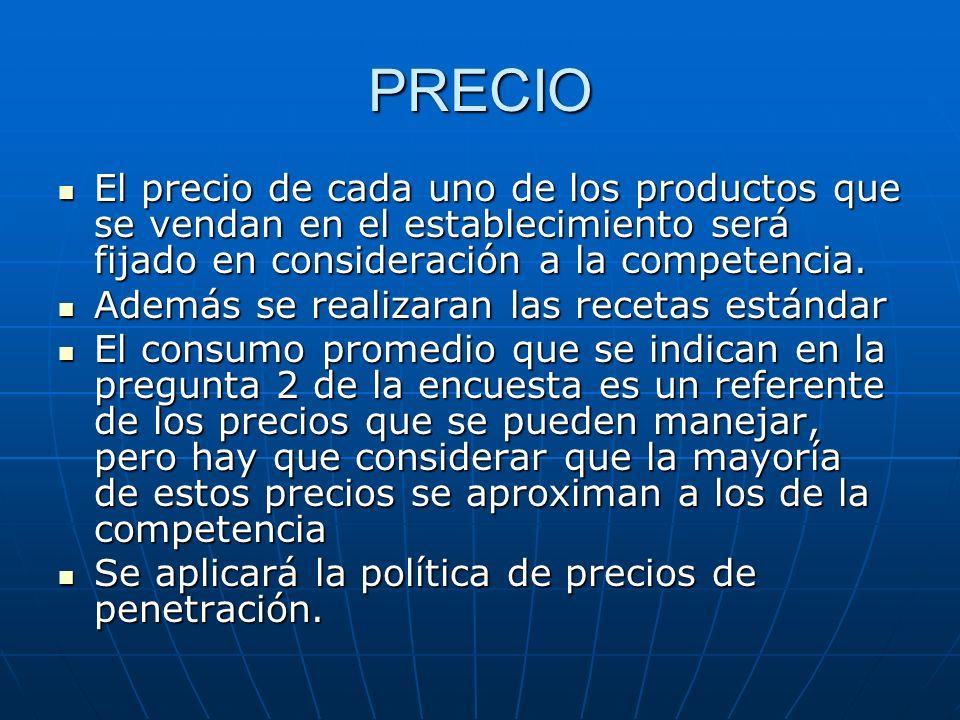 PRECIO El precio de cada uno de los productos que se vendan en el establecimiento será fijado en consideración a la competencia.