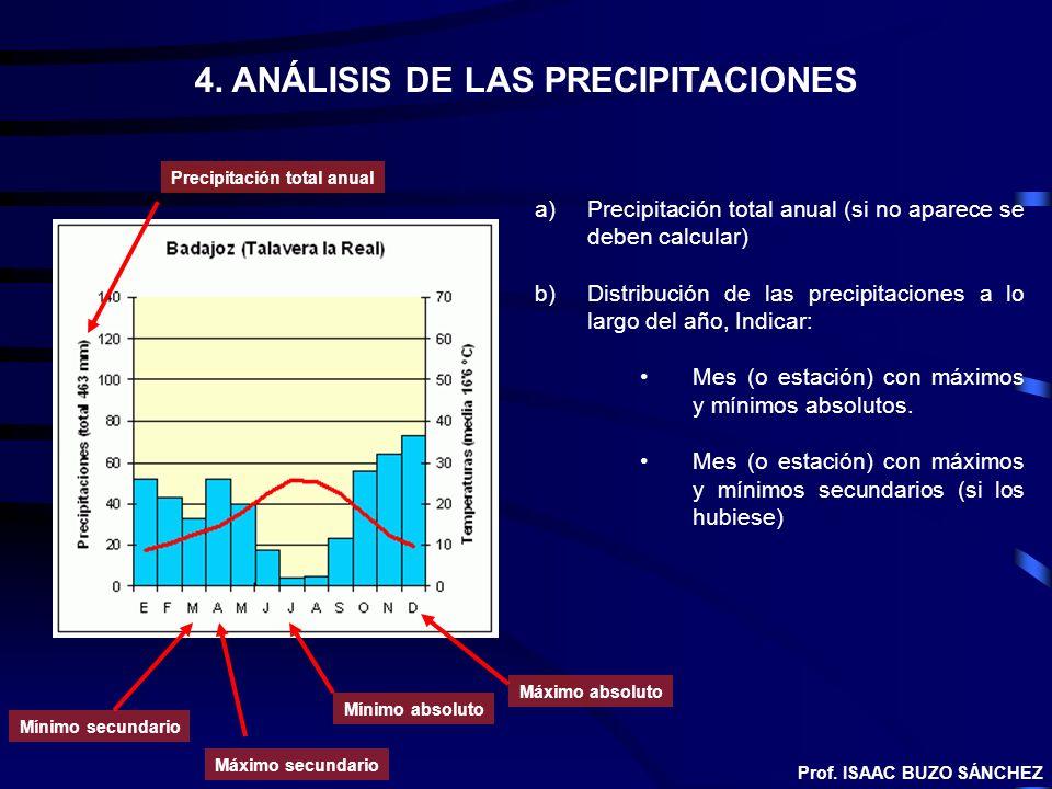 4. ANÁLISIS DE LAS PRECIPITACIONES