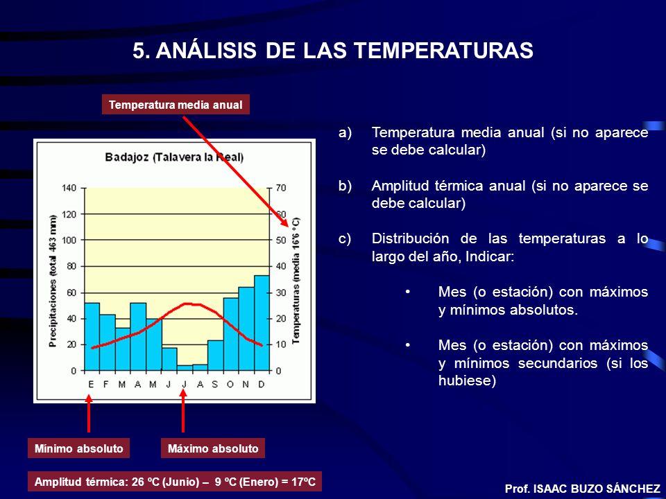 5. ANÁLISIS DE LAS TEMPERATURAS