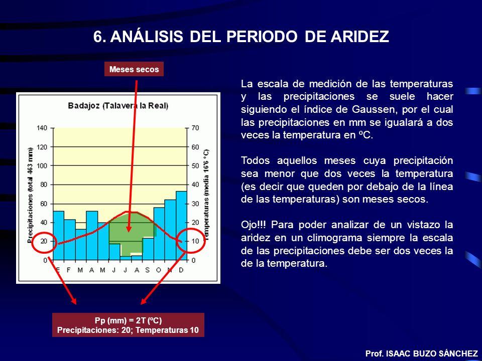 6. ANÁLISIS DEL PERIODO DE ARIDEZ Precipitaciones: 20; Temperaturas 10