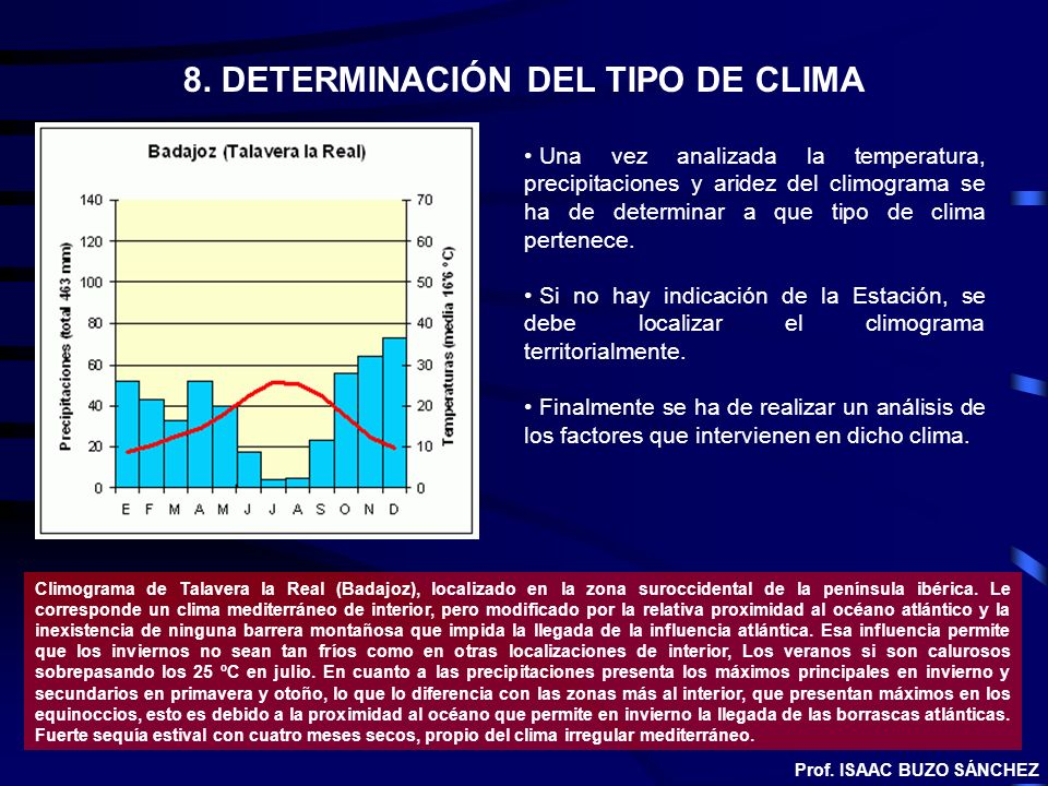 8. DETERMINACIÓN DEL TIPO DE CLIMA