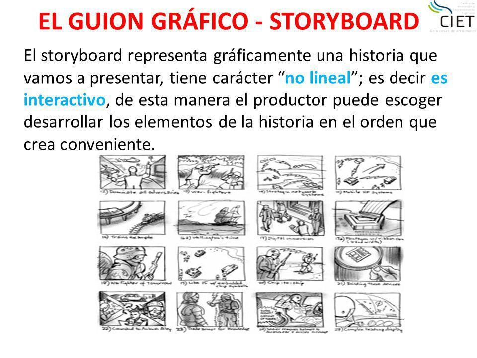 EL GUION GRÁFICO - STORYBOARD