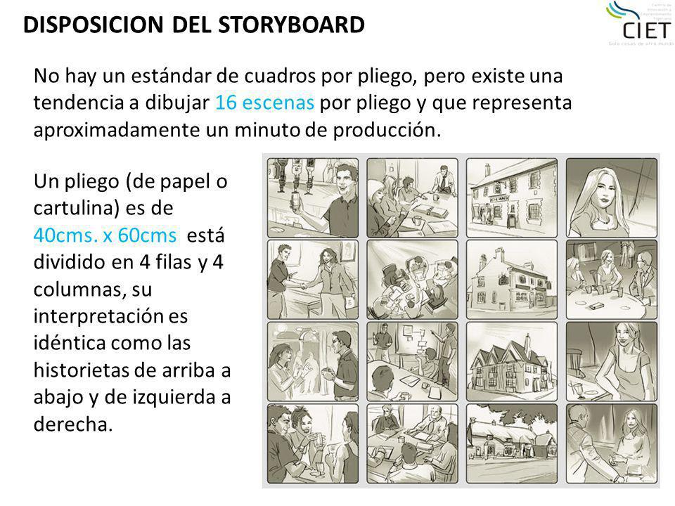 DISPOSICION DEL STORYBOARD