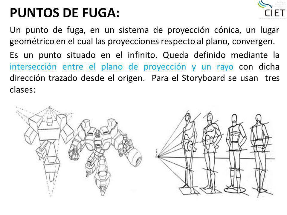PUNTOS DE FUGA: Un punto de fuga, en un sistema de proyección cónica, un lugar geométrico en el cual las proyecciones respecto al plano, convergen.