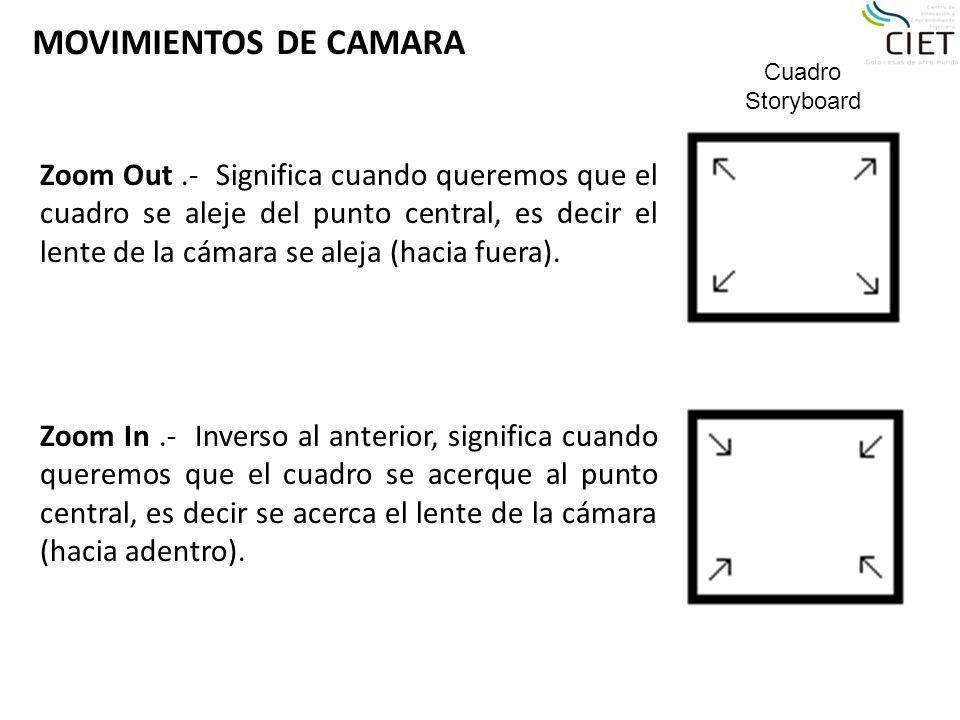 MOVIMIENTOS DE CAMARA Cuadro Storyboard.