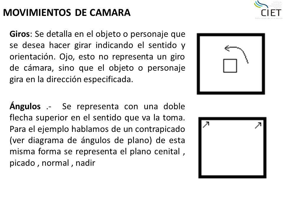 MOVIMIENTOS DE CAMARA