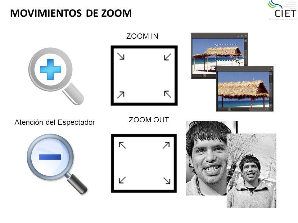 MOVIMIENTOS DE ZOOM ZOOM IN ZOOM OUT Atención del Espectador