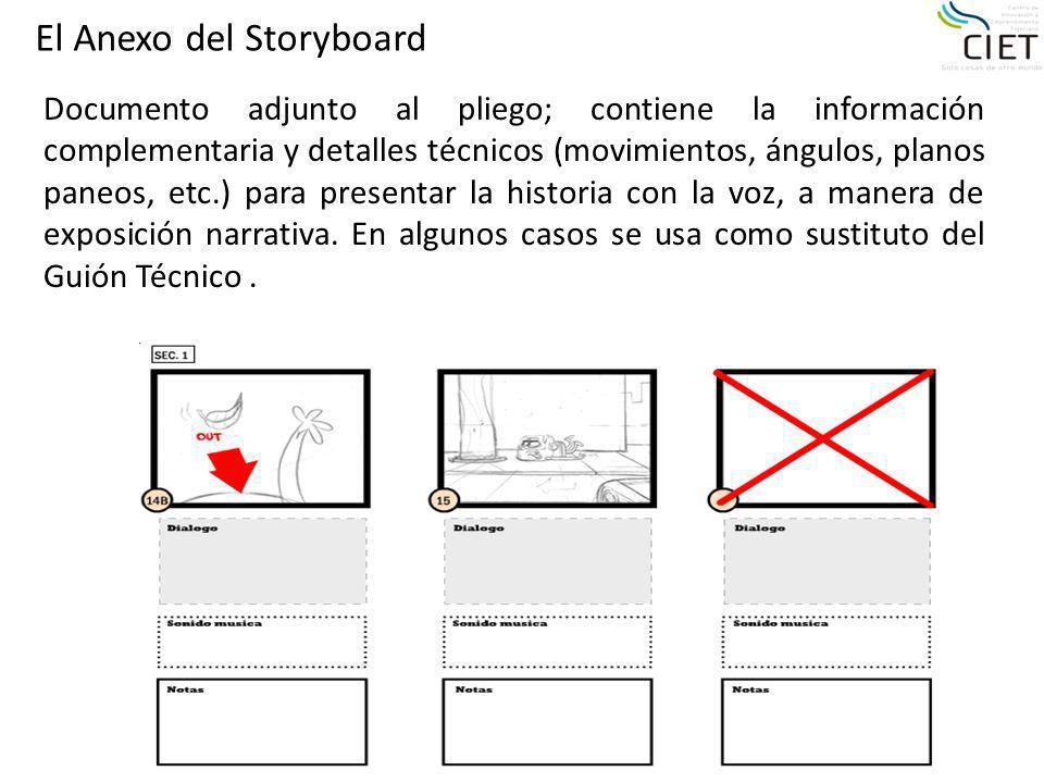 El Anexo del Storyboard