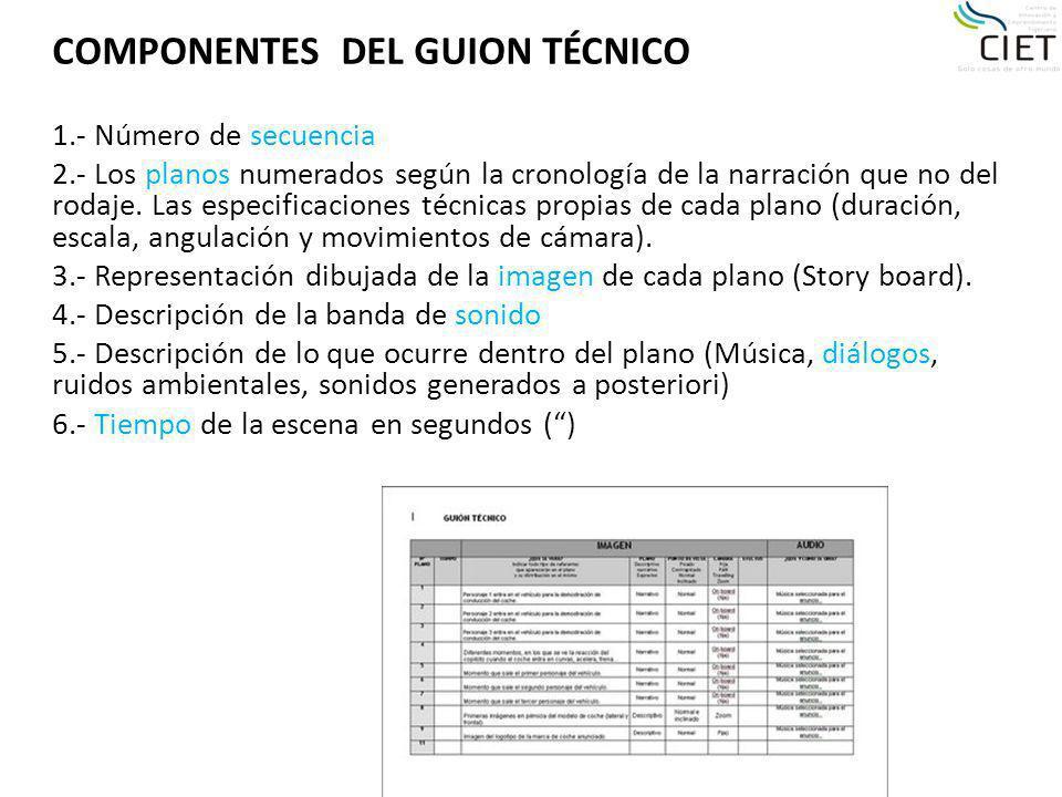 COMPONENTES DEL GUION TÉCNICO