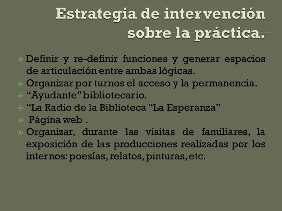 Estrategia de intervención sobre la práctica.