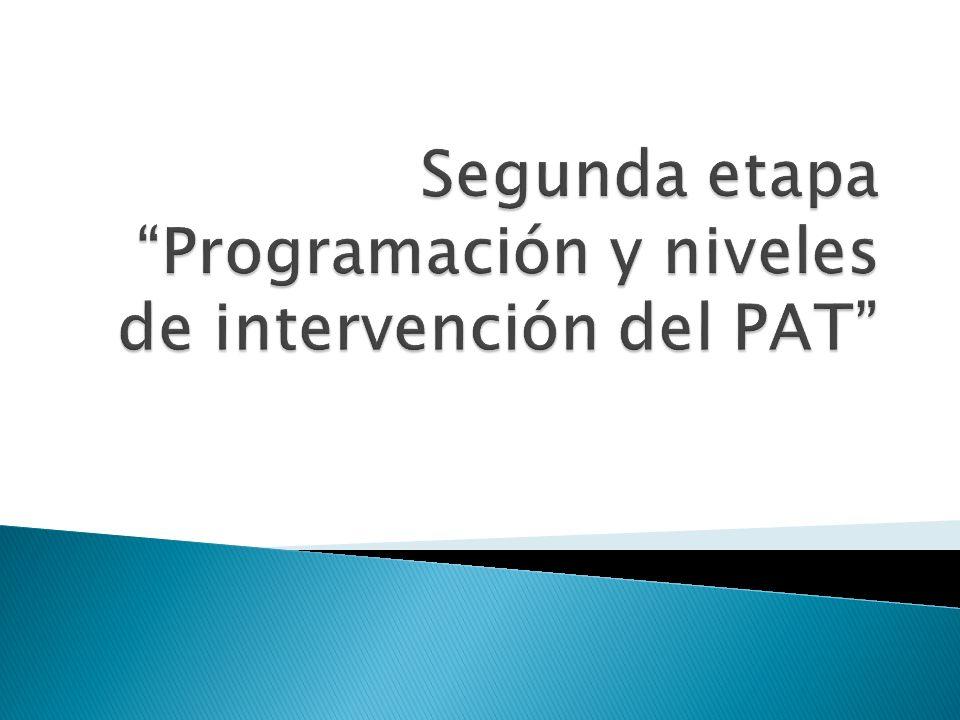 Segunda etapa Programación y niveles de intervención del PAT