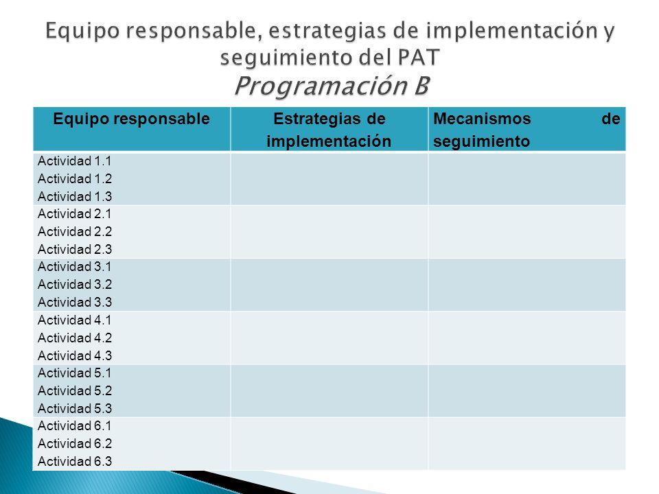 Estrategias de implementación