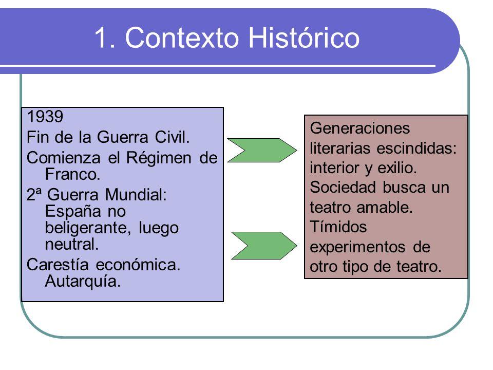 1. Contexto Histórico 1939 Fin de la Guerra Civil.