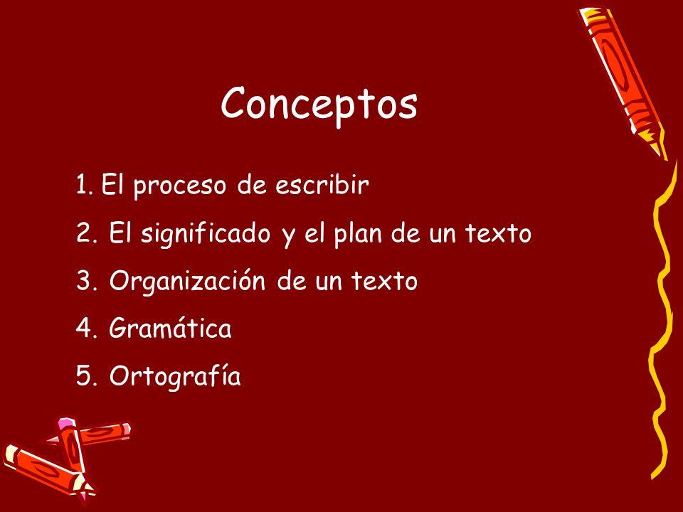 Conceptos El proceso de escribir El significado y el plan de un texto