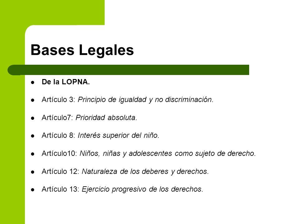 Bases Legales De la LOPNA.