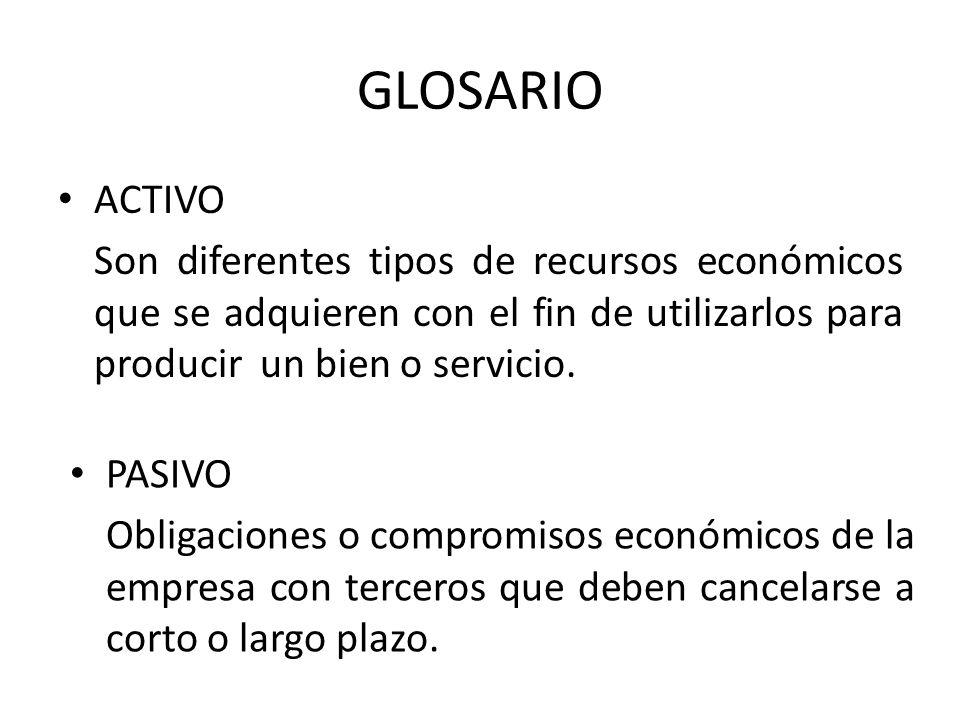 GLOSARIO ACTIVO. Son diferentes tipos de recursos económicos que se adquieren con el fin de utilizarlos para producir un bien o servicio.