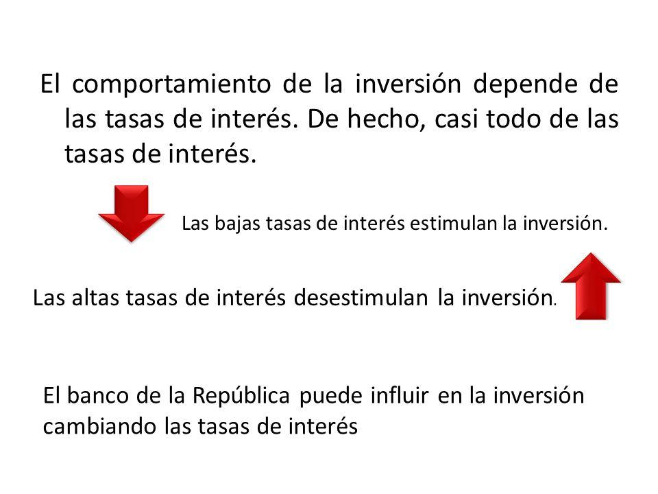 El comportamiento de la inversión depende de las tasas de interés