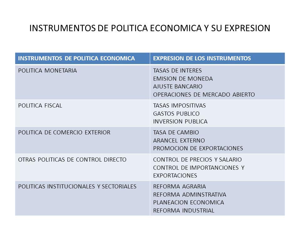 INSTRUMENTOS DE POLITICA ECONOMICA Y SU EXPRESION