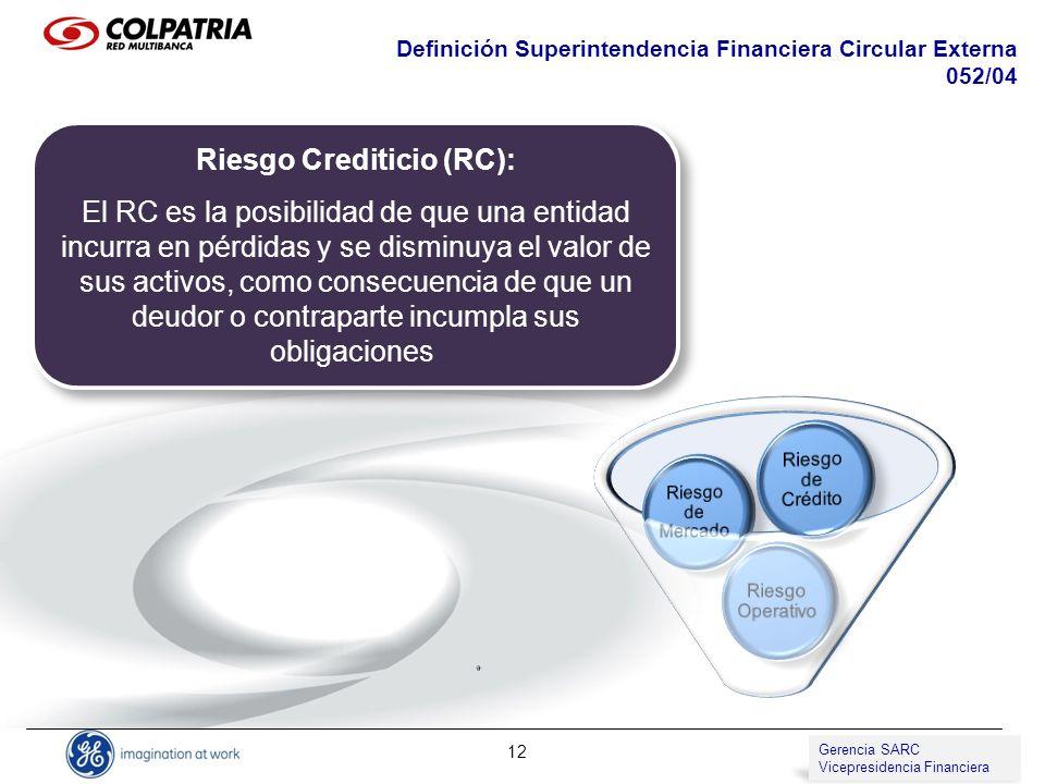 Definición Superintendencia Financiera Circular Externa 052/04