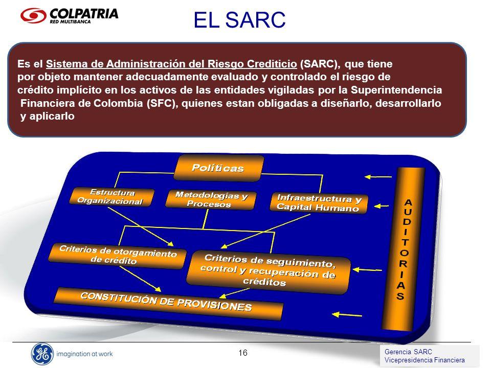EL SARCEs el Sistema de Administración del Riesgo Crediticio (SARC), que tiene. por objeto mantener adecuadamente evaluado y controlado el riesgo de.