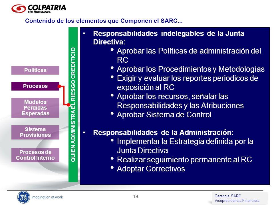 Aprobar las Políticas de administración del RC